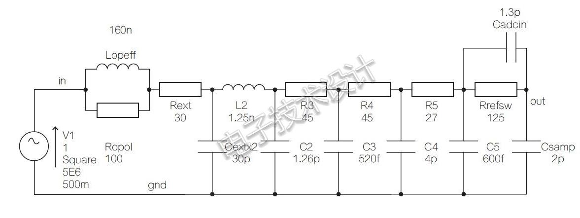 探讨关于驱动采样ADC的电阻和电容影响输入端的稳定性
