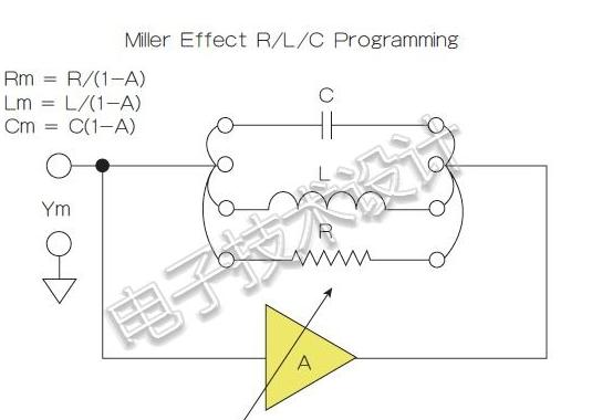米勒效应使电压放大器的输入和输出实例分析
