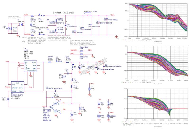 一文解析开关电源的蒙特卡罗电路仿真实验