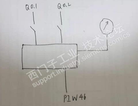 在PLC加密情况下监控I/O变量