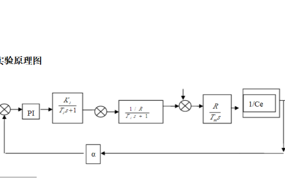 實現單閉環直流調速系統仿真的資料和工程文件免費下載