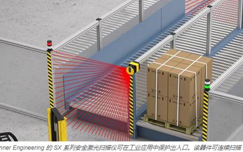 自动化机械安全电路的基础知识