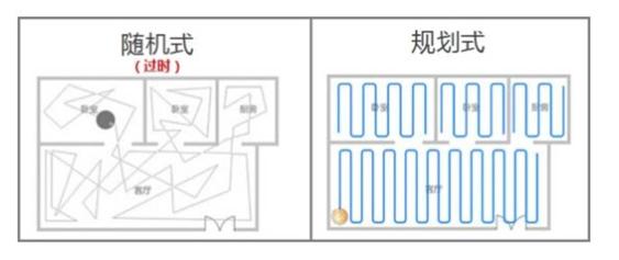 扫地机器人选购技巧及产品推荐