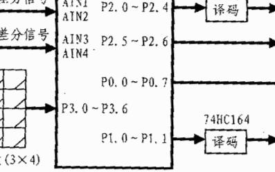 基于ADuC834微处理转换器芯片实现二次仪表系统的应用方案