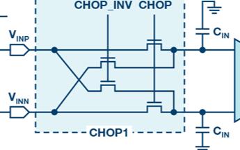 对一种斩波运算放大器输入电流噪声的理论分析和测量
