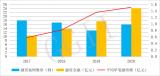 2021年中国移动机器人行业调研报告