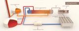 光热发电vs光伏发电,二者孰优孰劣?
