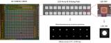 MIT中国留学生实现全硅基芯片间高速光通信