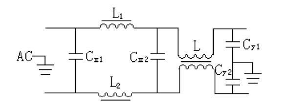 輻射EMI的抑制措施,EMI濾波器的發展趨勢