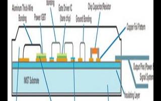 高压三相驱动器的特点优势及家电设计开发中的应用