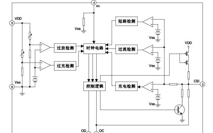 DPDW01锂电池保护芯片的数据手册免费下载