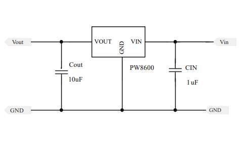 PW8600电压LDO线性稳压器的数据手册免费下载
