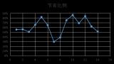 國內首款基于FPGA異構計算的SaaS動圖轉碼產品正式上線