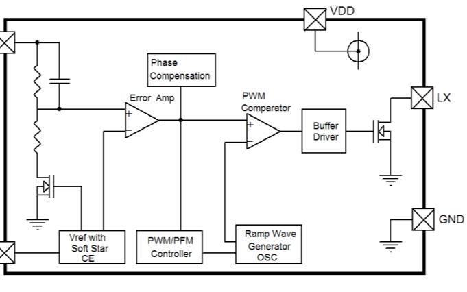CMOS升压开关稳压器ME2149的数据手册免费下载