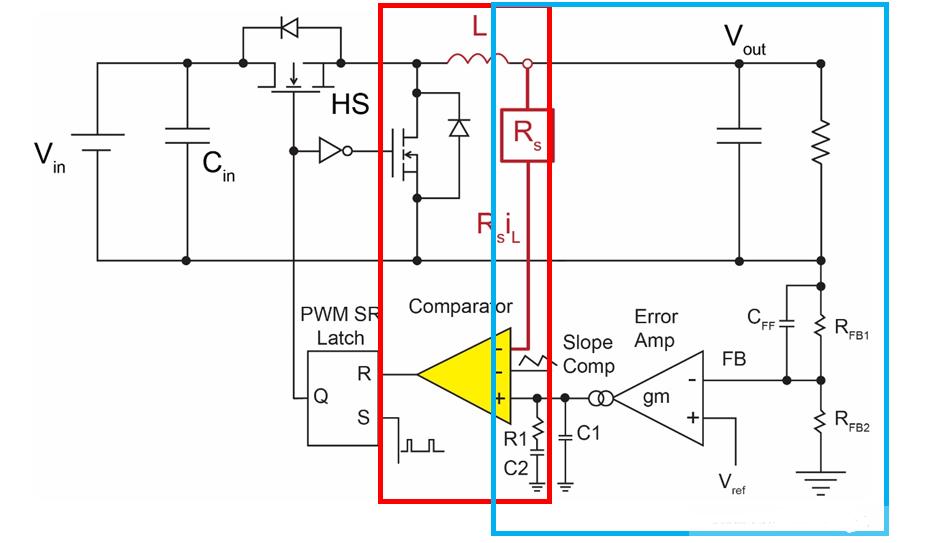 探讨在DC/DC变换器的恒定导通时间控制方案