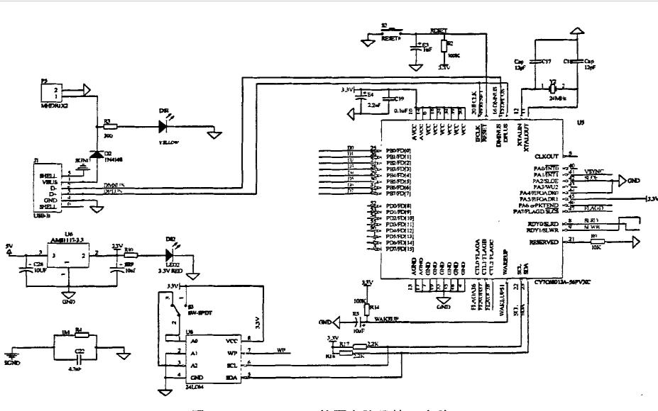如何使用USB2.0和FPGA实现图像采集和存储系统的设计论文