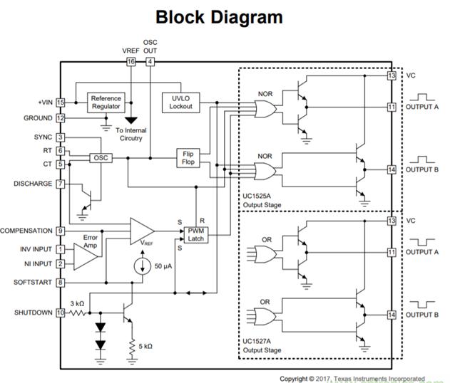 两种实现UC3525占空比扩展的方案及原理解析