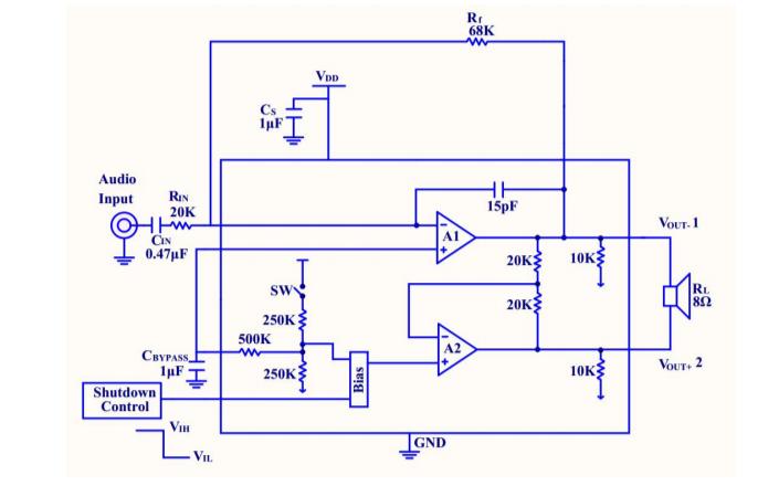 LM4890音频功率放大器的数据手册免费下载