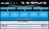 凯翔科技获2020年度软件定义存储产品金奖