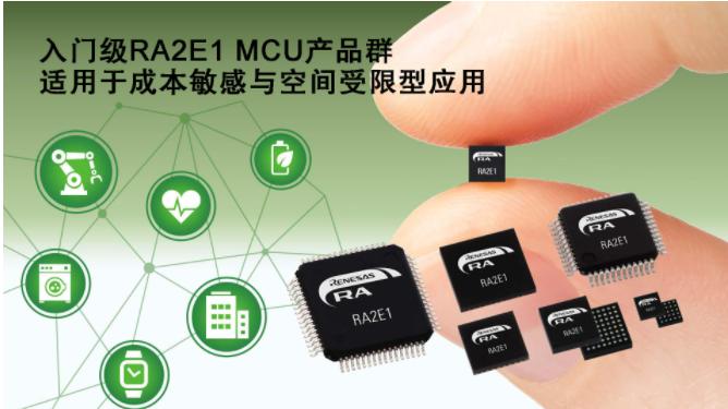 瑞萨电子扩展32位RA2 MCU产品群推出48款全新RA2E1 MCU产品