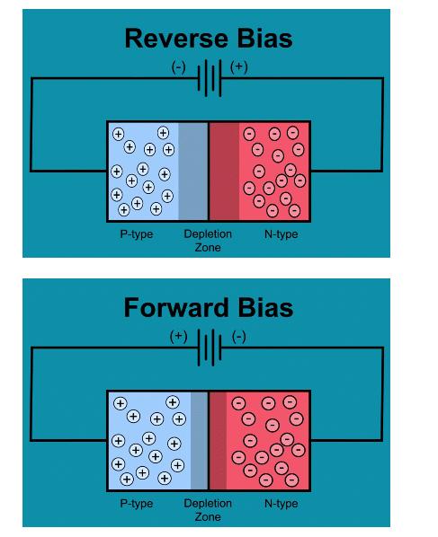 激光二极管的工作原理解析