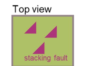 SiC MOSFET体二极管双极性退化问题