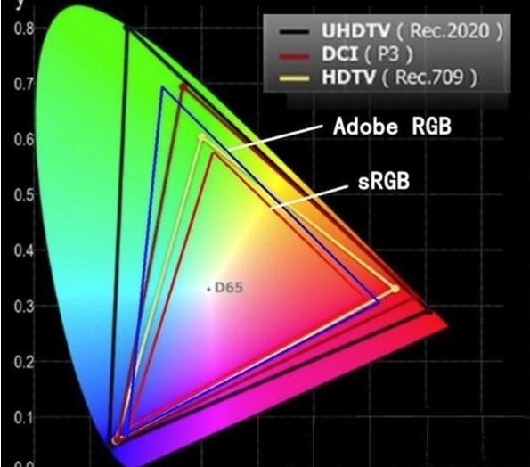 智能电视为什么不能当成显示器使用?
