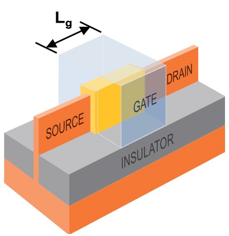 台积电5nm与三星5nm的本质差异 三星5LPE与台积电N5详解