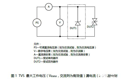 关于TVS二极管参数选型的详细解析