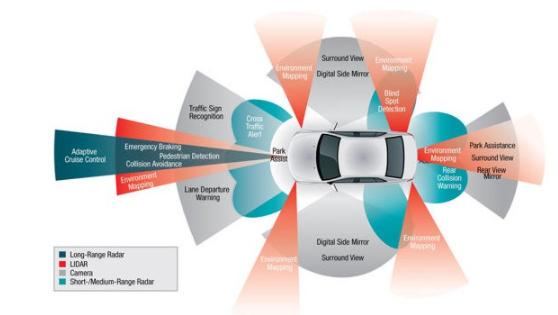 如何在ROS的基礎上提升無人駕駛系統的可靠性