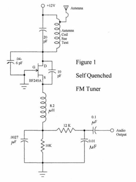 利用超再生電路的調頻收音機電路設計方案