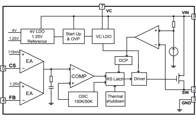 ME3149恒压恒流环路Buck DCDC转换器的数据手册免费下载