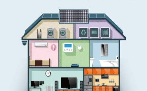 2021年智能家居的发展趋势