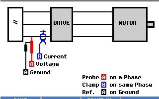 Fluke MDA-510和MDA-550电机驱动分析仪的性能特点及应用