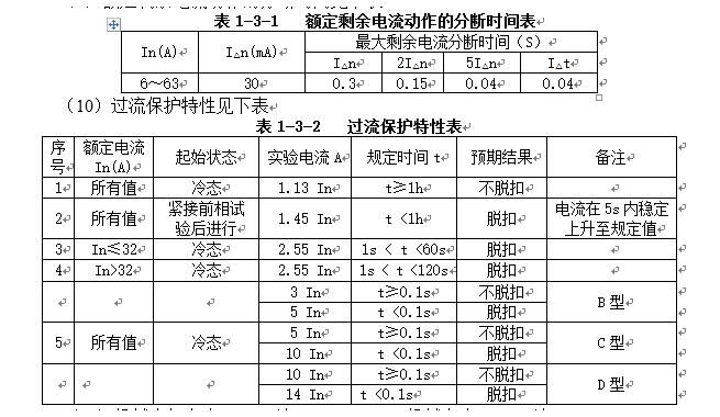 DZ47LE過壓保護斷路器用途/工作條件/技術參數