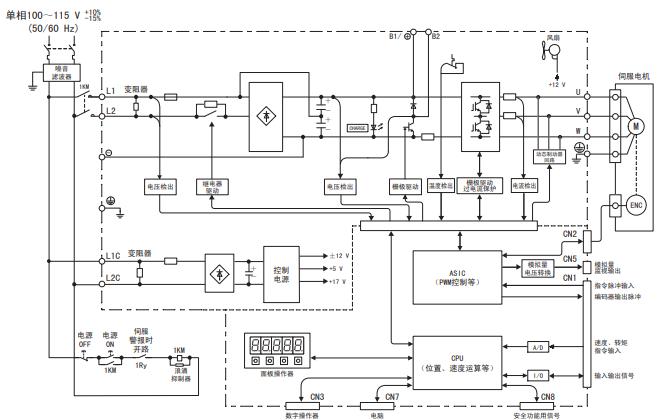 安川AC伺服驱动器的使用说明书