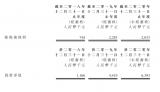设备厂大能智造51%股权售予港股上市公司