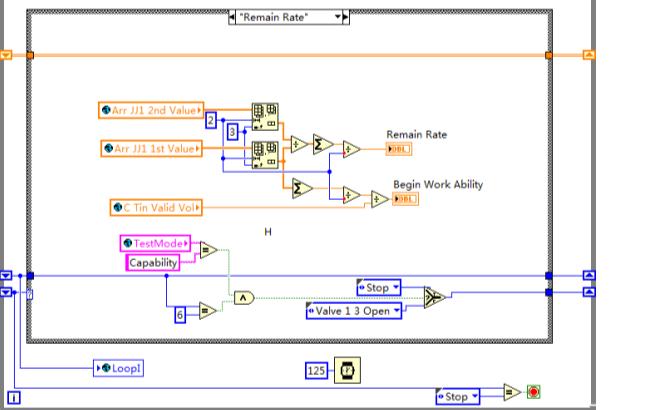 汽车碳罐LabVIEW自动测试系统的详细资料说明
