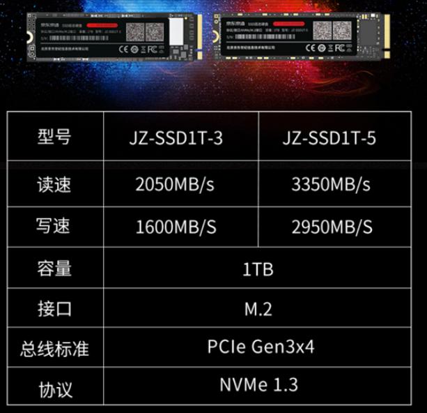 京东已推两个自有品牌SSD硬盘