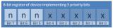 內核使用FreeRTOS的特別注意事項有哪些?