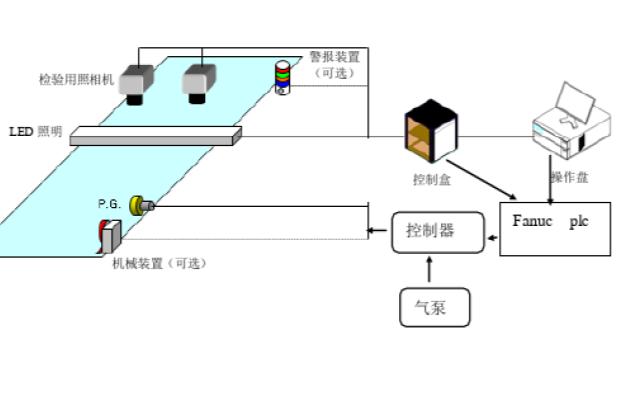 机器视觉在金属表面缺陷检查中的应用详细说明