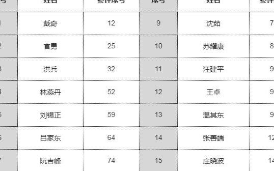 """2020年度""""明灯杯""""名师获奖名单"""