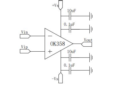 CMOS运算放大器OK321S和OK358S与OK321及OK358与OK324的数据手册