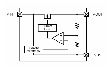 HX3135精密低压差稳压器的数据手册免费下载