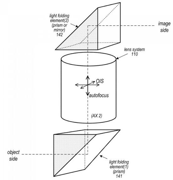 蘋果研究iPhone鏡頭的光折疊技術