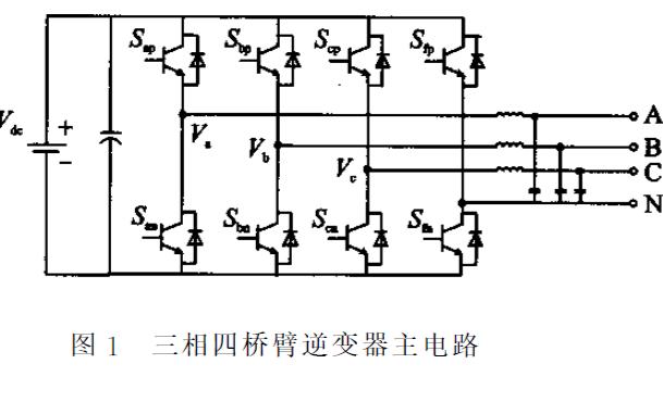 如何使用FPGA实现abc坐标系的三维空间矢量调制算法