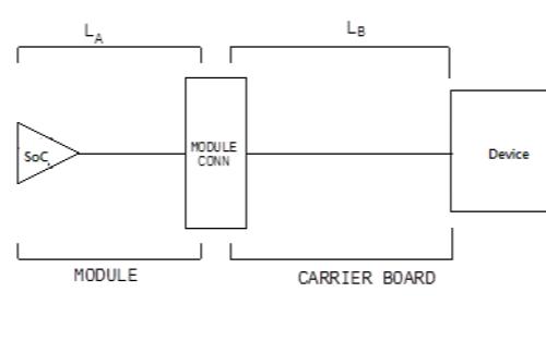 COME载板的设计指南资料免费下载
