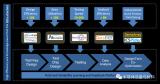 广立微拟申请在A股首发上市,中金公司任其辅导机构