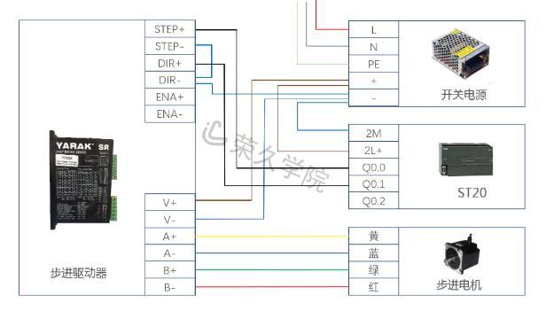 步进驱动器与plc接线图