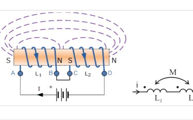 存在互感的电感串并联的详细资料说明